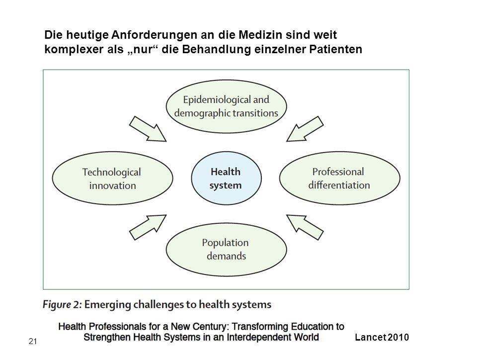 """21 Die heutige Anforderungen an die Medizin sind weit komplexer als """"nur die Behandlung einzelner Patienten Lancet 2010"""