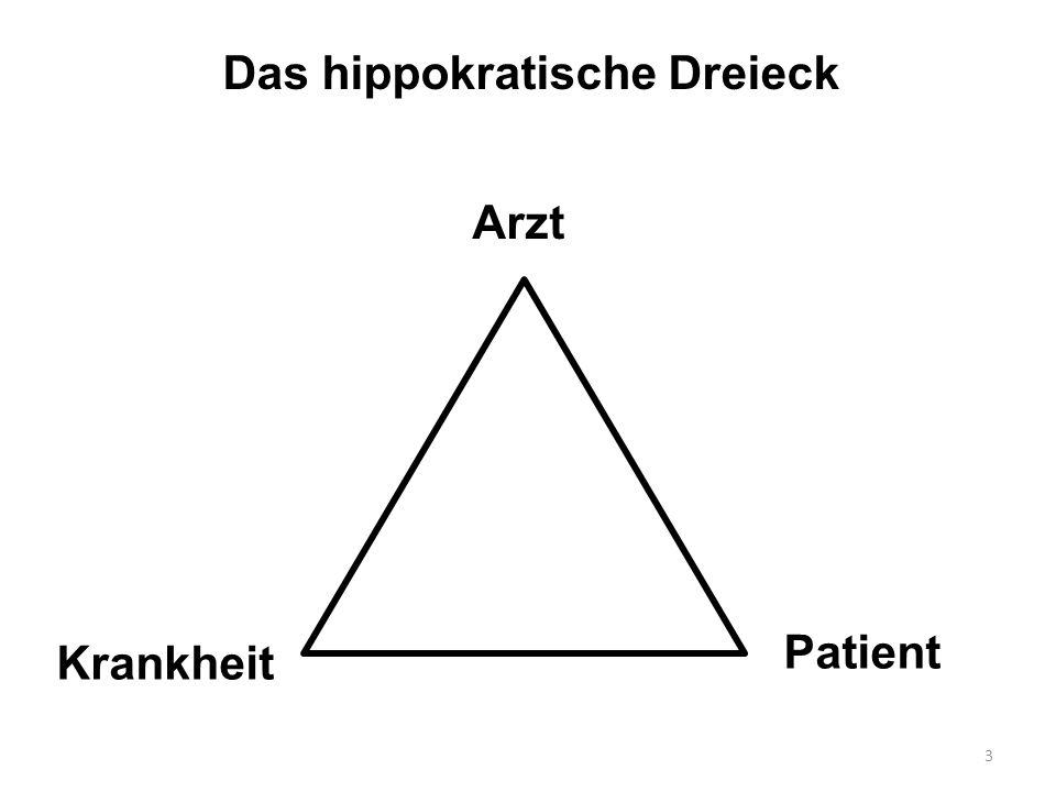 Das hippokratische Dreieck Arzt Krankheit Patient 3