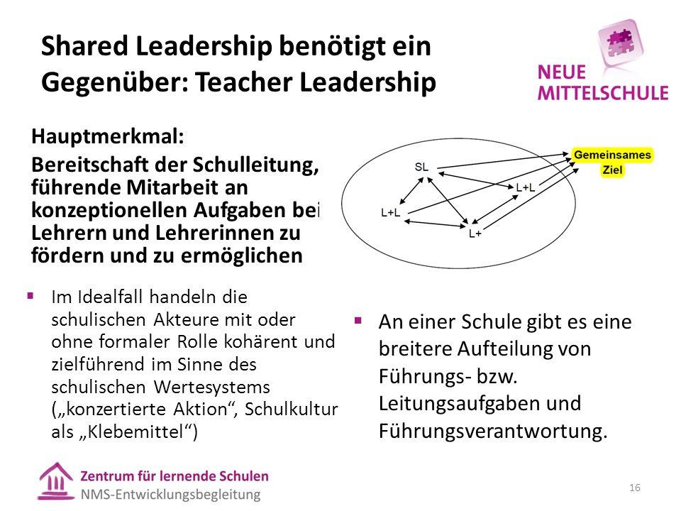 Shared Leadership benötigt ein Gegenüber: Teacher Leadership  Im Idealfall handeln die schulischen Akteure mit oder ohne formaler Rolle kohärent und