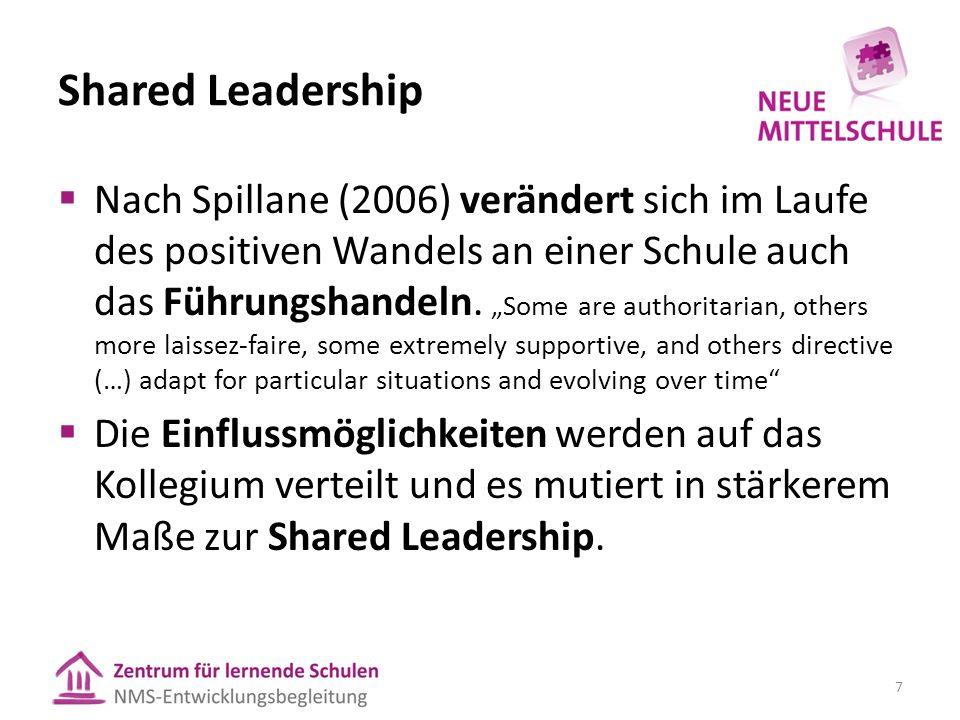 """Shared Leadership  Nach Spillane (2006) verändert sich im Laufe des positiven Wandels an einer Schule auch das Führungshandeln. """"Some are authoritari"""