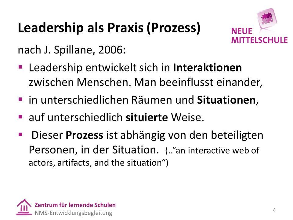 Leadership als Praxis (Prozess) nach J. Spillane, 2006:  Leadership entwickelt sich in Interaktionen zwischen Menschen. Man beeinflusst einander,  i