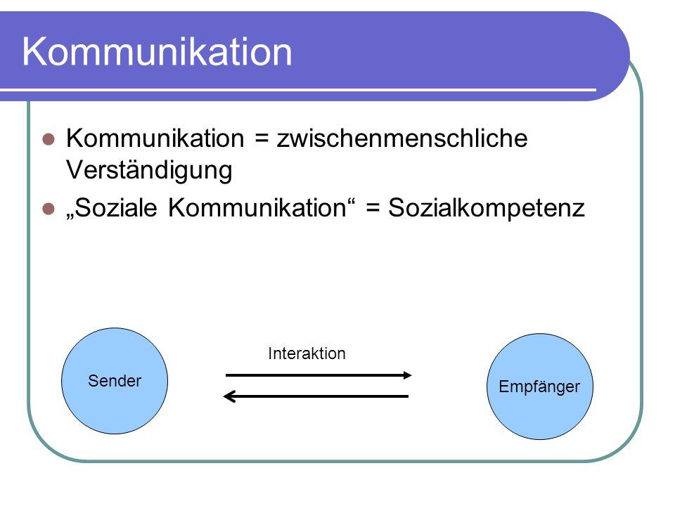 """Kommunikation Kommunikation = zwischenmenschliche Verständigung """"Soziale Kommunikation"""" = Sozialkompetenz Sender Empfänger Interaktion"""