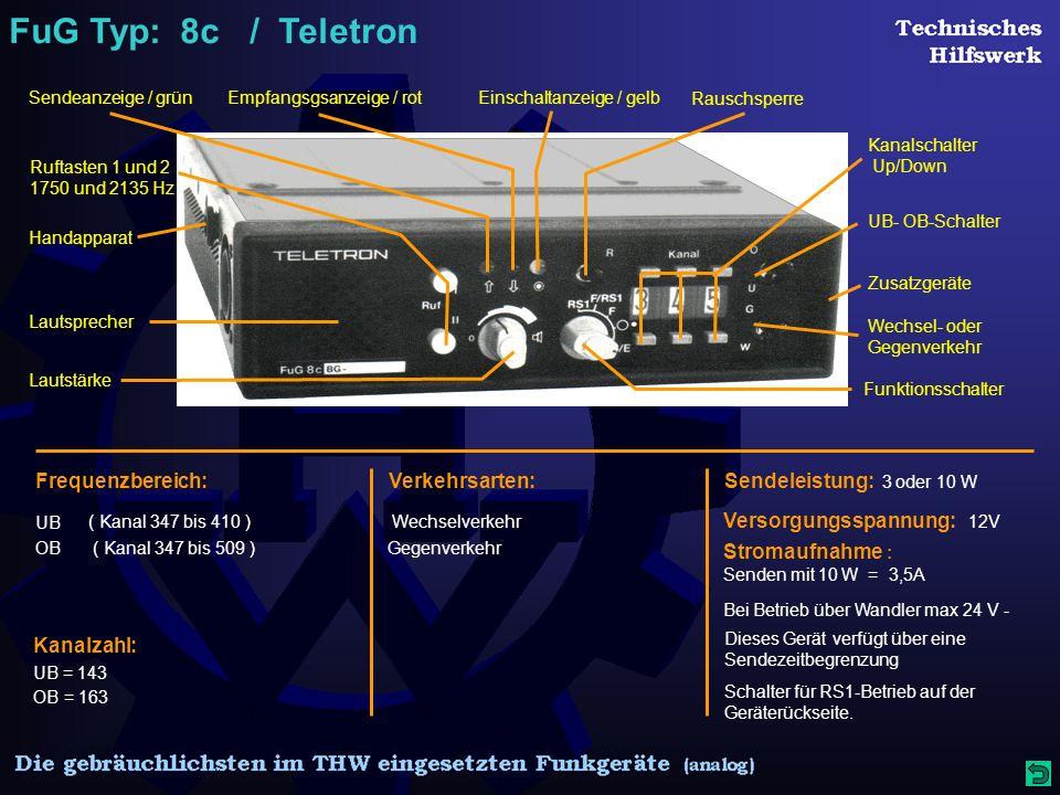 FuG Typ: 8c / Teletron Kanalschalter Up/Down Funktionsschalter Lautstärke Ruftasten 1 und 2 1750 und 2135 Hz Wechsel- oder Gegenverkehr Zusatzgeräte UB- OB-Schalter Rauschsperre Einschaltanzeige / gelb Empfangsgsanzeige / rotSendeanzeige / grün Handapparat Lautsprecher Frequenzbereich: ( Kanal 347 bis 410 ) UB ( Kanal 347 bis 509 )OB Kanalzahl: UB = 143 OB = 163 Verkehrsarten: Gegenverkehr Wechselverkehr Sendeleistung: 3 oder 10 W Versorgungsspannung: 12V Bei Betrieb über Wandler max 24 V - Dieses Gerät verfügt über eine Sendezeitbegrenzung Schalter für RS1-Betrieb auf der Geräterückseite.