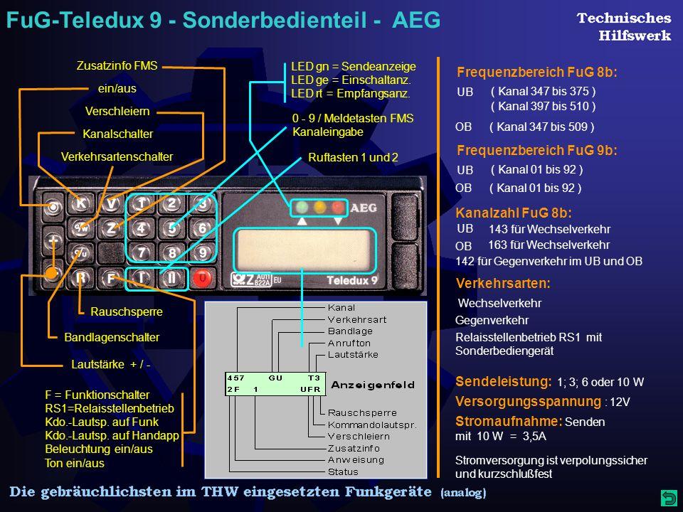 FuG-Teledux 9 - Sonderbedienteil - AEG Lautstärke + / - Bandlagenschalter Rauschsperre Verschleiern Kanalschalter Verkehrsartenschalter ein/aus Zusatzinfo FMS 0 - 9 / Meldetasten FMS Kanaleingabe Ruftasten 1 und 2 Frequenzbereich FuG 8b: ( Kanal 347 bis 375 ) UB OB ( Kanal 397 bis 510 ) ( Kanal 347 bis 509 ) Frequenzbereich FuG 9b: ( Kanal 01 bis 92 ) UB OB( Kanal 01 bis 92 ) Kanalzahl FuG 8b: 143 für Wechselverkehr 163 für Wechselverkehr 142 für Gegenverkehr im UB und OB UB OB Sendeleistung: 1; 3; 6 oder 10 W Versorgungsspannung : 12V Stromaufnahme: Senden mit 10 W = 3,5A Stromversorgung ist verpolungssicher und kurzschlußfest Verkehrsarten: Relaisstellenbetrieb RS1 mit Sonderbediengerät Gegenverkehr Wechselverkehr F = Funktionschalter RS1=Relaisstellenbetrieb Kdo.-Lautsp.