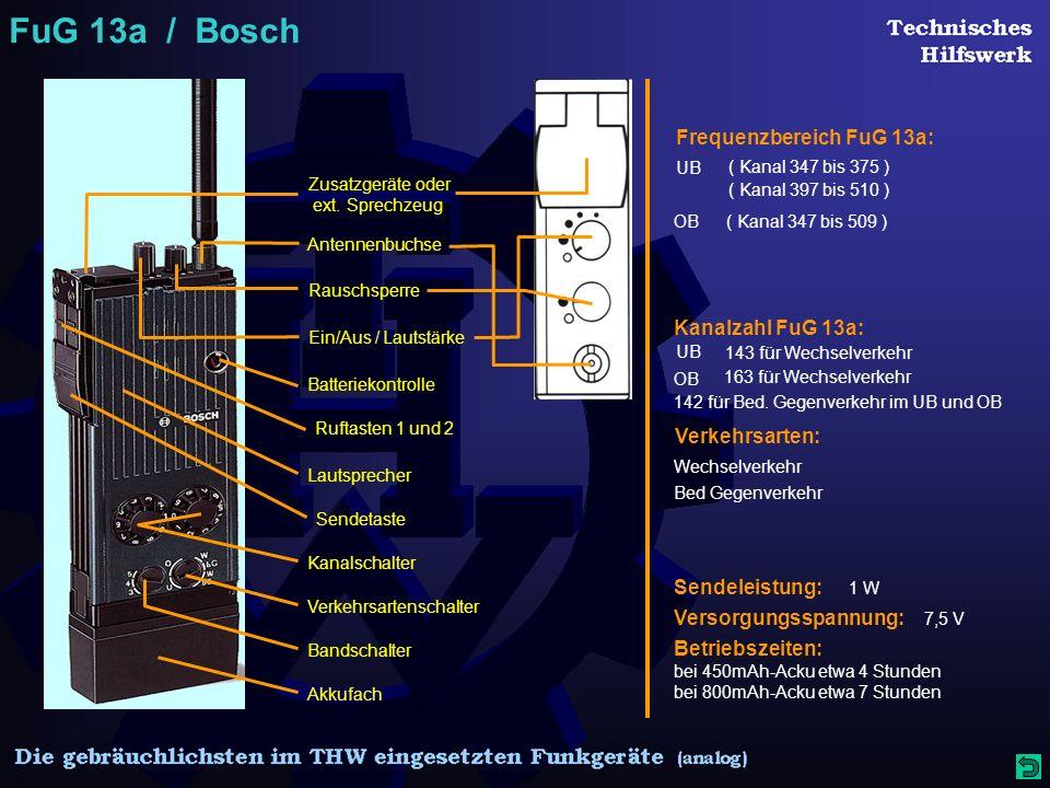 FuG 13a / Bosch Batteriekontrolle Ruftasten 1 und 2 Lautsprecher Sendetaste Kanalschalter Verkehrsartenschalter Bandschalter Akkufach Zusatzgeräte oder ext.