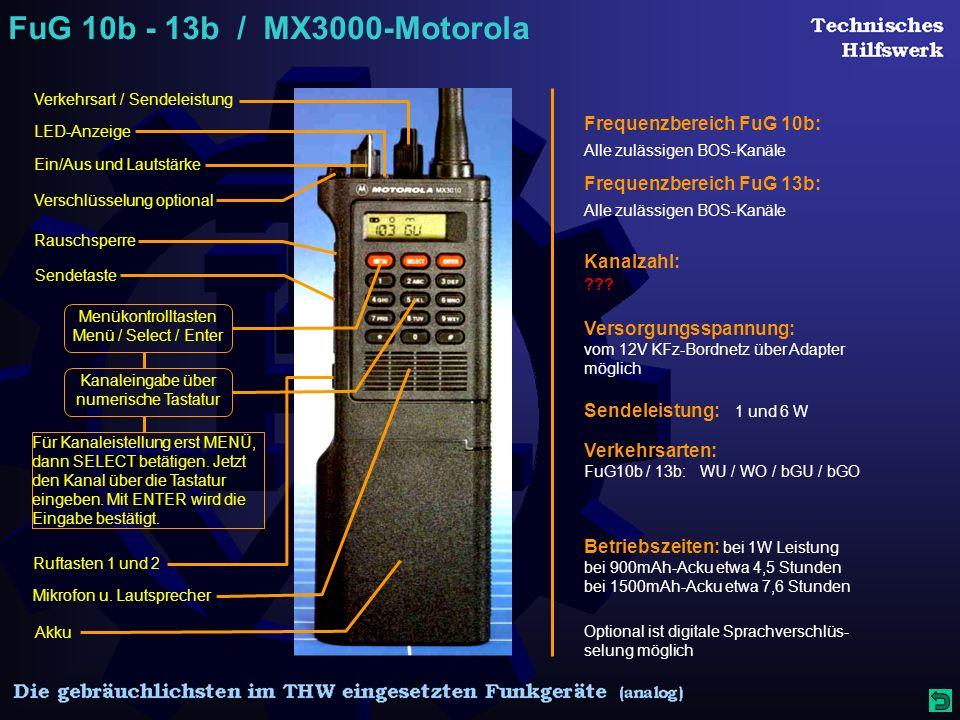 FuG 10b - 13b / MX3000-Motorola Für Kanaleistellung erst MENÜ, dann SELECT betätigen.