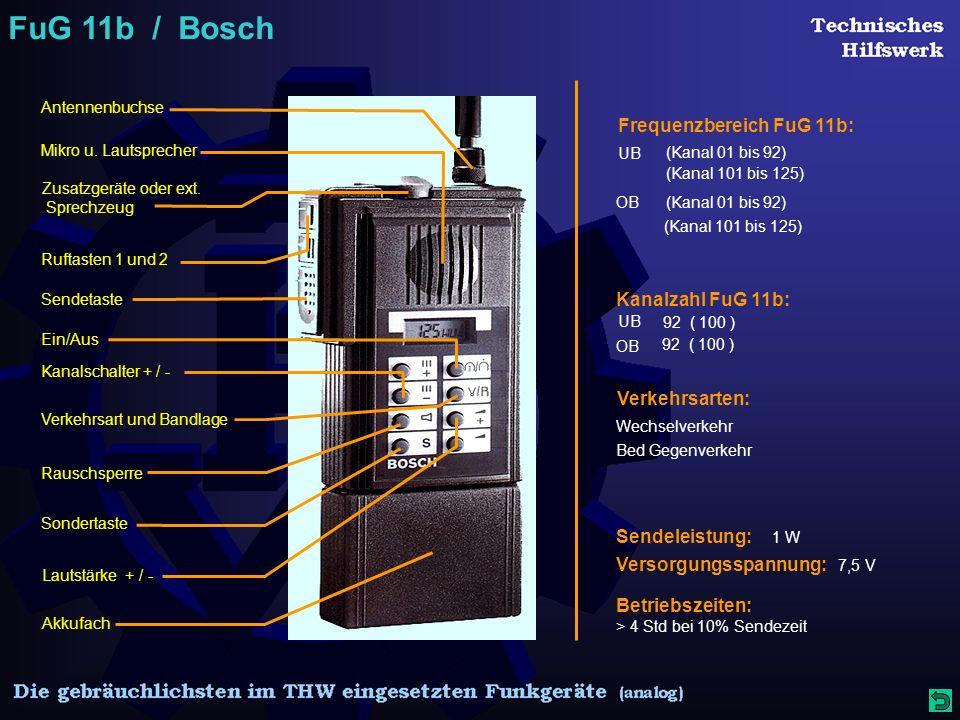 FuG 11b / Bosch Antennenbuchse Mikro u. Lautsprecher Ein/Aus Zusatzgeräte oder ext.