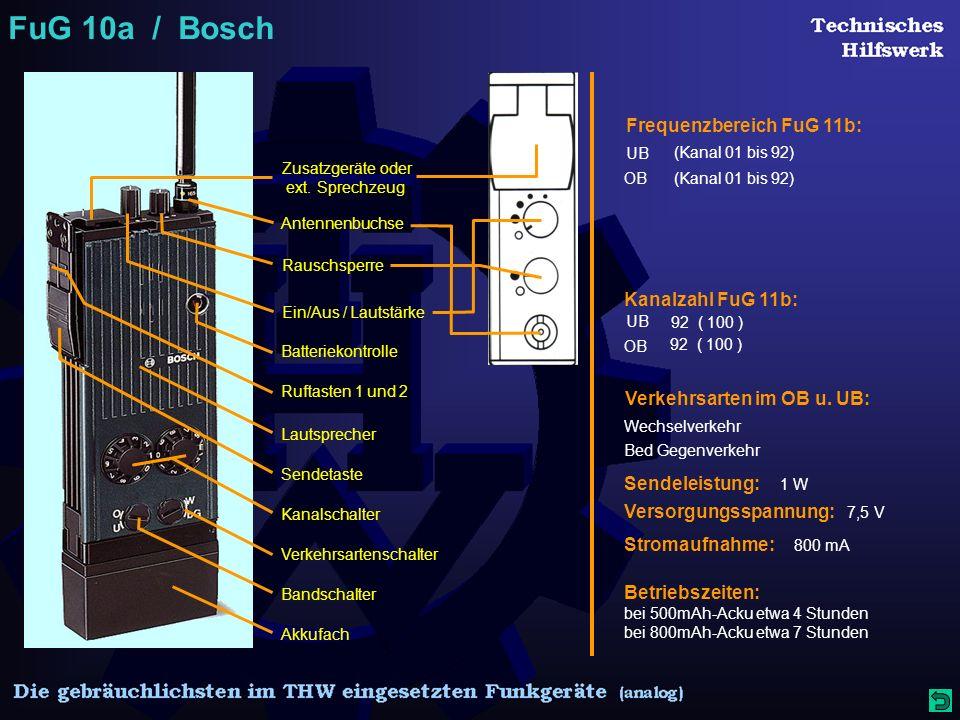 FuG 10a / Bosch Batteriekontrolle Ruftasten 1 und 2 Lautsprecher Sendetaste Kanalschalter Verkehrsartenschalter Bandschalter Akkufach Zusatzgeräte oder ext.