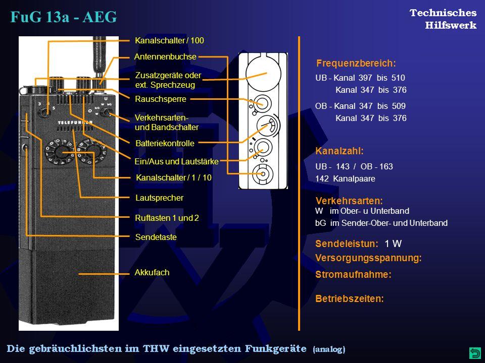 FuG 13a - AEG Ruftasten 1 und 2 Lautsprecher Sendetaste Kanalschalter / 1 / 10 Akkufach Kanalschalter / 100 Batteriekontrolle Sendeleistun: 1 W Versorgungsspannung: Betriebszeiten: Frequenzbereich: Kanalzahl: Verkehrsarten: Stromaufnahme: Zusatzgeräte oder ext.