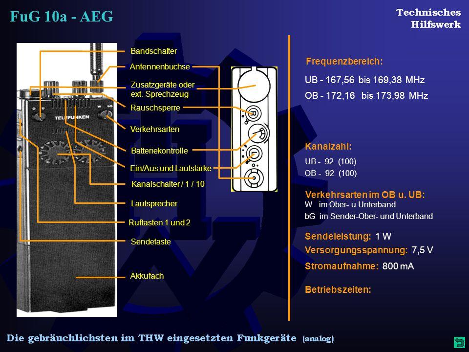 FuG 10a - AEG Sendeleistung: 1 W Versorgungsspannung: 7,5 V Betriebszeiten: Frequenzbereich: Kanalzahl: Verkehrsarten im OB u.