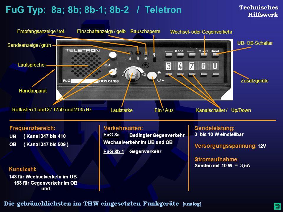 Lautstärke Lautsprecher Empfangsanzeige / rotRauschsperre Wechsel- oder Gegenverkehr UB- OB-Schalter Ein / Aus Einschaltanzeige / gelb Kanalschalter / Up/Down Sendeanzeige / grün Ruftasten 1 und 2 / 1750 und 2135 Hz Handapparat Zusatzgeräte FuG Typ: 8a; 8b; 8b-1; 8b-2 / Teletron Frequenzbereich: ( Kanal 347 bis 410 UB ( Kanal 347 bis 509 )OB Kanalzahl: 143 für Wechselverkehr im UB 163 für Gegenverkehr im OB und Verkehrsarten: Bedingter Gegenverkehr Wechselverkehr im UB und OB FuG 8b-1Gegenverkehr FuG 8a Sendeleistung: 3 bis 10 W einstellbar Versorgungsspannung: 12V Stromaufnahme : Senden mit 10 W = 3,5A