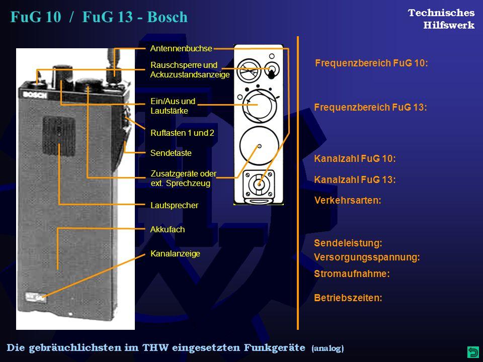 FuG 10 / FuG 13 - Bosch Sendetaste Lautsprecher Akkufach Kanalanzeige Sendeleistung: Versorgungsspannung: Betriebszeiten: Frequenzbereich FuG 10: Kanalzahl FuG 10: Verkehrsarten: Stromaufnahme: Antennenbuchse Ein/Aus und Lautstärke Zusatzgeräte oder ext.