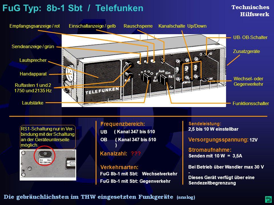 RS1-Schaltung nur in Ver- bindung mit der Schaltung an der Geräteunterseite möglich.