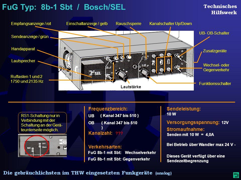 Lautstärke Lautsprecher Empfangsanzeige / rotRauschsperre Wechsel- oder Gegenverkehr UB- OB-Schalter Funktionsschalter Einschaltanzeige / gelb Kanalschalter Up/Down Sendeanzeige / grün Ruftasten 1 und 2 1750 und 2135 Hz Handapparat Zusatzgeräte FuG Typ: 8b-1 Sbt / Bosch/SEL RS1-Schaltung nur in Verbindung mit der Schaltung an der Gerä- teunterseite möglich.