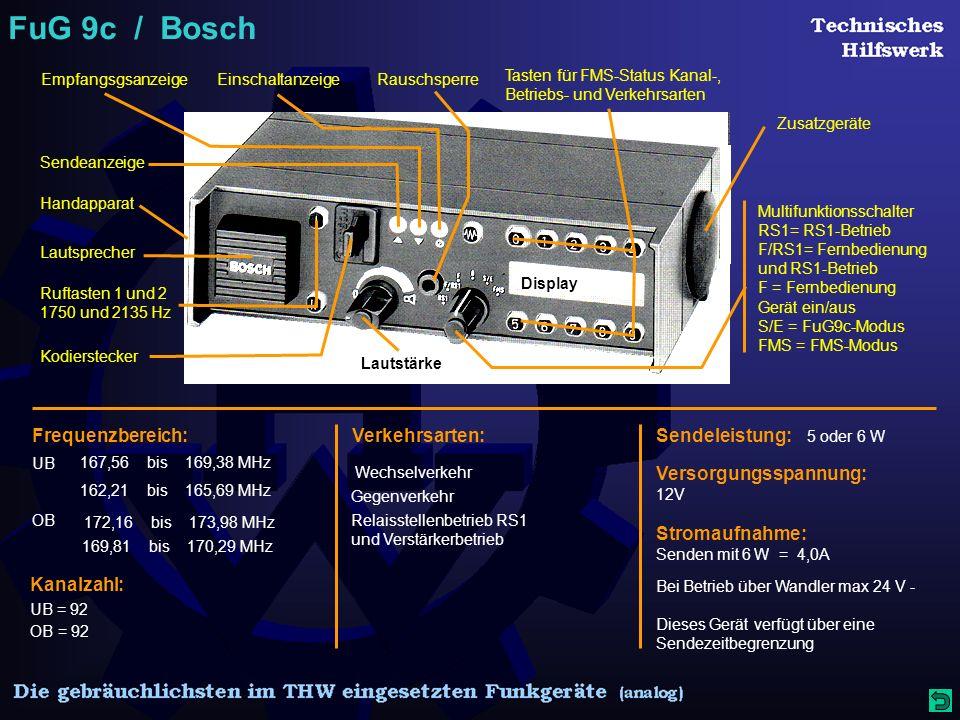 Display FuG 9c / Bosch Lautstärke Lautsprecher EmpfangsgsanzeigeRauschsperreEinschaltanzeige Sendeanzeige Ruftasten 1 und 2 1750 und 2135 Hz Zusatzgeräte Kodierstecker Handapparat Tasten für FMS-Status Kanal-, Betriebs- und Verkehrsarten Multifunktionsschalter RS1= RS1-Betrieb F/RS1= Fernbedienung und RS1-Betrieb F = Fernbedienung Gerät ein/aus S/E = FuG9c-Modus FMS = FMS-Modus Frequenzbereich: 167,56 bis 169,38 MHz UB 172,16 bis 173,98 MHz OB Kanalzahl: UB = 92 OB = 92 162,21 bis 165,69 MHz 169,81 bis 170,29 MHz Verkehrsarten: Relaisstellenbetrieb RS1 und Verstärkerbetrieb Gegenverkehr Wechselverkehr Sendeleistung: 5 oder 6 W Versorgungsspannung: 12V Stromaufnahme: Senden mit 6 W = 4,0A Bei Betrieb über Wandler max 24 V - Dieses Gerät verfügt über eine Sendezeitbegrenzung