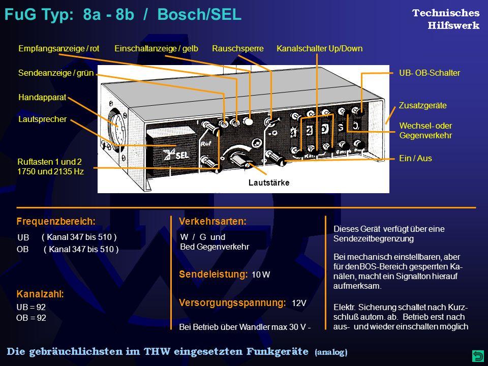 FuG Typ: 8a - 8b / Bosch/SEL Lautstärke Lautsprecher Empfangsanzeige / rotRauschsperre Wechsel- oder Gegenverkehr UB- OB-Schalter Ein / Aus Einschaltanzeige / gelb Sendeanzeige / grün Kanalschalter Up/Down Handapparat Zusatzgeräte Ruftasten 1 und 2 1750 und 2135 Hz Frequenzbereich: ( Kanal 347 bis 510 ) UB ( Kanal 347 bis 510 )OB Kanalzahl: UB = 92 OB = 92 Verkehrsarten: Bed Gegenverkehr W / G und Dieses Gerät verfügt über eine Sendezeitbegrenzung Bei mechanisch einstellbaren, aber für denBOS-Bereich gesperrten Ka- nälen, macht ein Signalton hierauf aufmerksam.