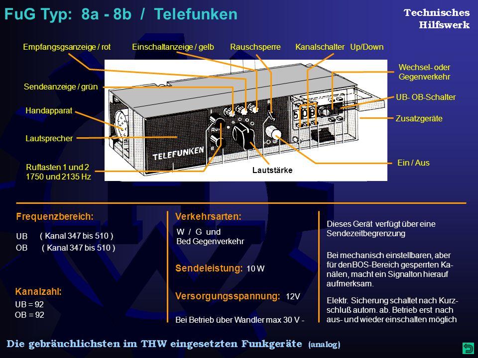 FuG Typ: 8a - 8b / Telefunken Lautstärke Lautsprecher Empfangsgsanzeige / rotRauschsperre Wechsel- oder Gegenverkehr UB- OB-Schalter Ein / Aus Einschaltanzeige / gelb Sendeanzeige / grün Kanalschalter Up/Down Handapparat Zusatzgeräte Ruftasten 1 und 2 1750 und 2135 Hz Frequenzbereich: ( Kanal 347 bis 510 ) UB ( Kanal 347 bis 510 )OB Kanalzahl: UB = 92 OB = 92 Verkehrsarten: Bed Gegenverkehr W / G und Dieses Gerät verfügt über eine Sendezeitbegrenzung Bei mechanisch einstellbaren, aber für denBOS-Bereich gesperrten Ka- nälen, macht ein Signalton hierauf aufmerksam.