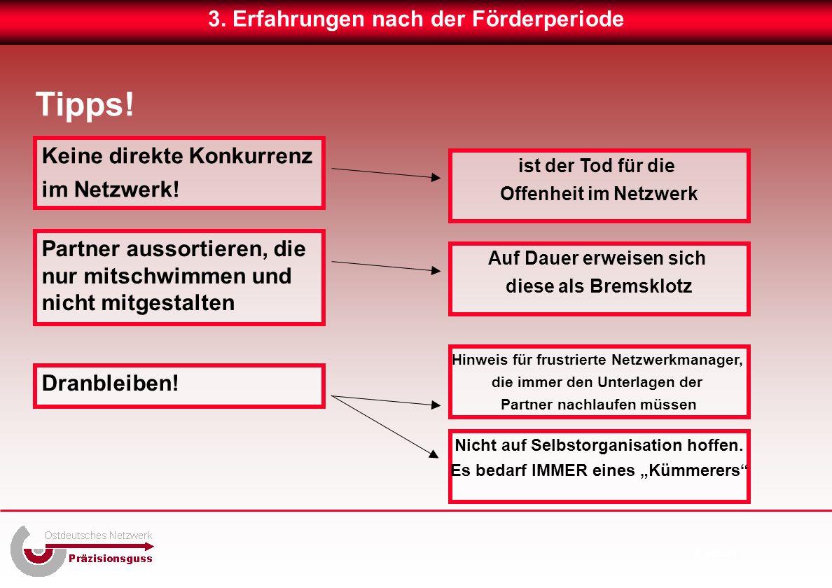 Tipps. 3. Erfahrungen nach der Förderperiode Kontakt Keine direkte Konkurrenz im Netzwerk.