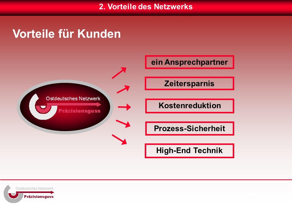 Kostenreduktion High-End Technik Vorteile für Kunden 2.