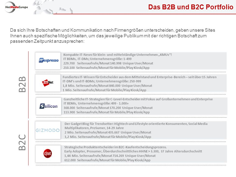 """Das B2B und B2C Portfolio Da sich Ihre Botschaften und Kommunikation nach Firmengrößen unterscheiden, geben unsere Sites Ihnen auch spezifische Möglichkeiten, um das jeweilige Publikum mit der richtigen Botschaft zum passenden Zeitpunkt anzusprechen: Kompakte IT-News für klein- und mittelständige Unternehmen """"KMUs ."""