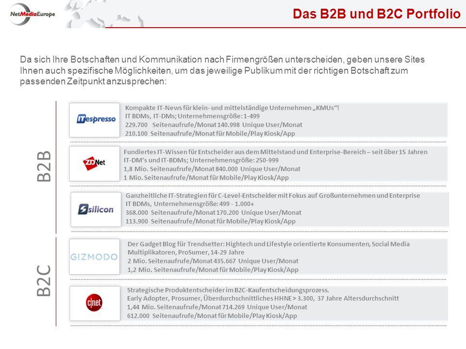 NetMediaEurope Deutschland in Zahlen und Fakten Quelle: Google Analytics Germany 09/214 More than 17.500 Followers on Twitter More than 22.000 Fans on facebook 95.000 contacts More than 2,32 Mio.
