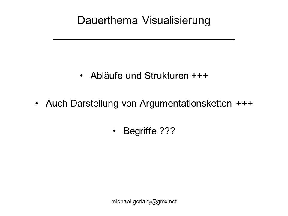 michael.goriany@gmx.net Dauerthema Visualisierung _____________________________ Abläufe und Strukturen +++ Auch Darstellung von Argumentationsketten +++ Begriffe ???