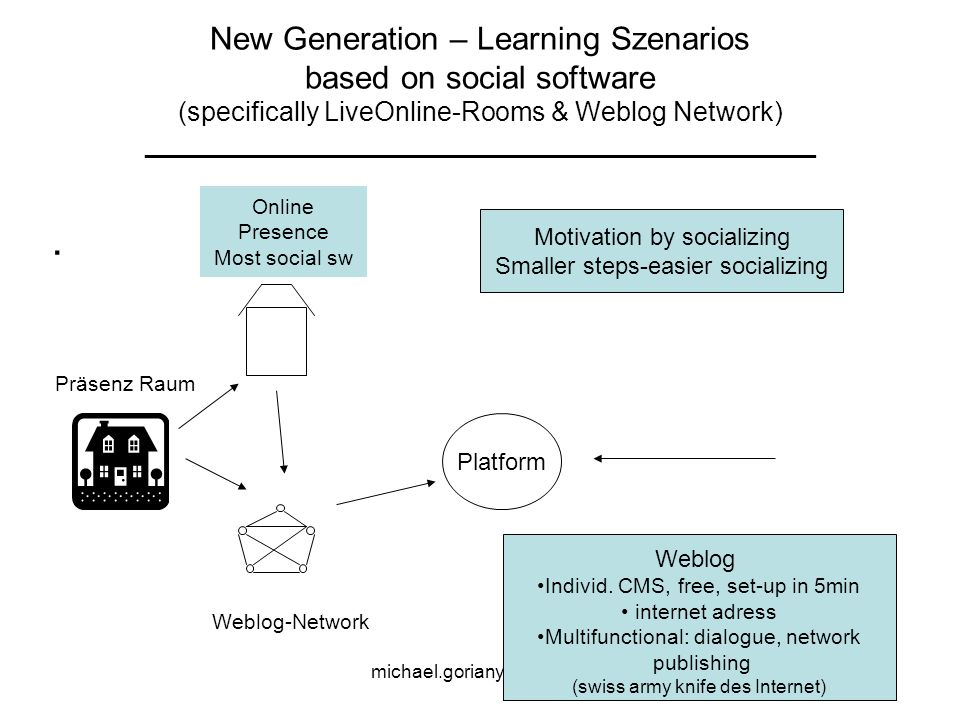 michael.goriany@gmx.net New Generation – Learning Szenarios based on social software (specifically LiveOnline-Rooms & Weblog Network) ________________
