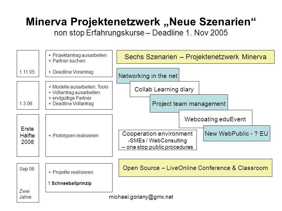 "michael.goriany@gmx.net Minerva Projektenetzwerk ""Neue Szenarien non stop Erfahrungskurse – Deadline 1."
