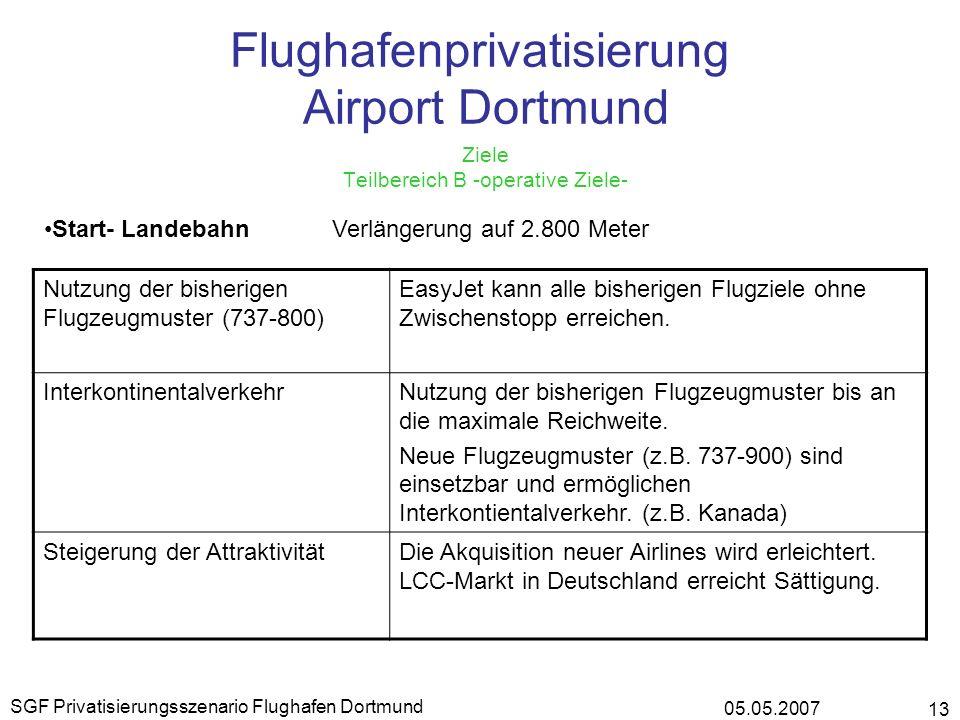 05.05.2007 SGF Privatisierungsszenario Flughafen Dortmund 13 Flughafenprivatisierung Airport Dortmund Ziele Teilbereich B -operative Ziele- Nutzung de