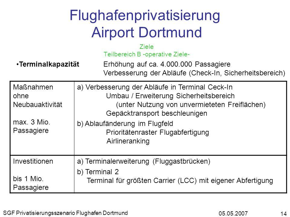 05.05.2007 SGF Privatisierungsszenario Flughafen Dortmund 14 Flughafenprivatisierung Airport Dortmund Ziele Teilbereich B -operative Ziele- Maßnahmen