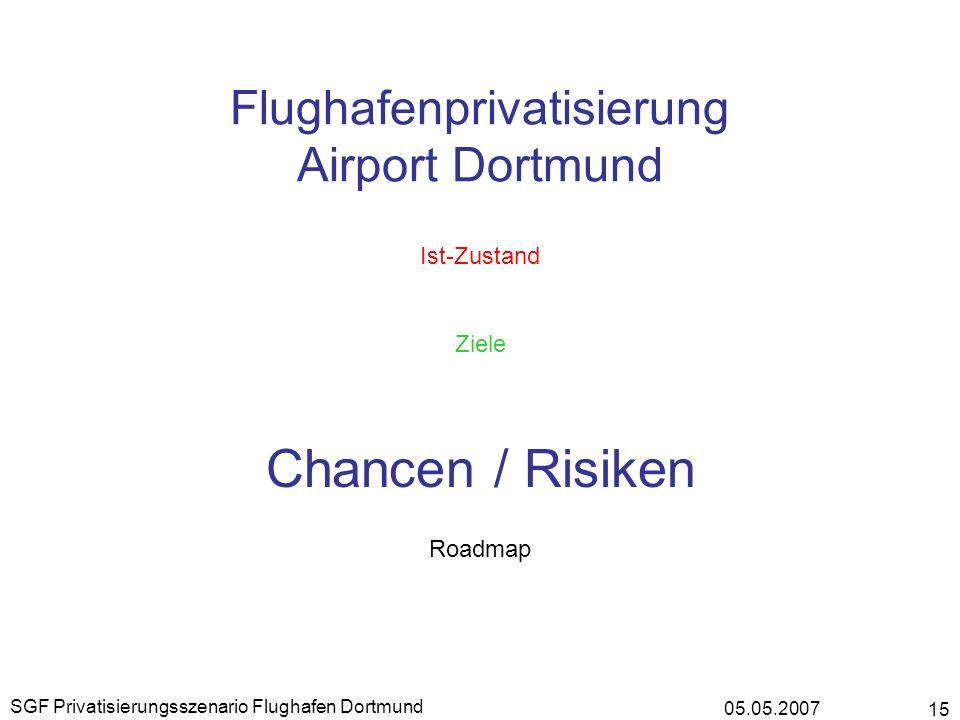 05.05.2007 SGF Privatisierungsszenario Flughafen Dortmund 15 Flughafenprivatisierung Airport Dortmund Ist-Zustand Ziele Chancen / Risiken Roadmap
