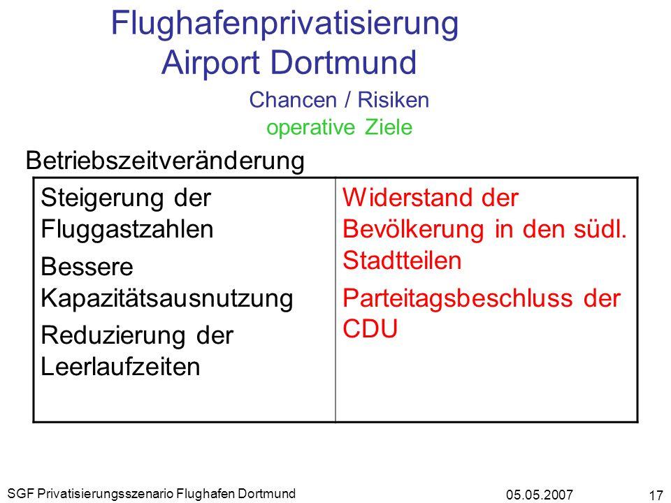 05.05.2007 SGF Privatisierungsszenario Flughafen Dortmund 17 Flughafenprivatisierung Airport Dortmund Chancen / Risiken operative Ziele Betriebszeitve