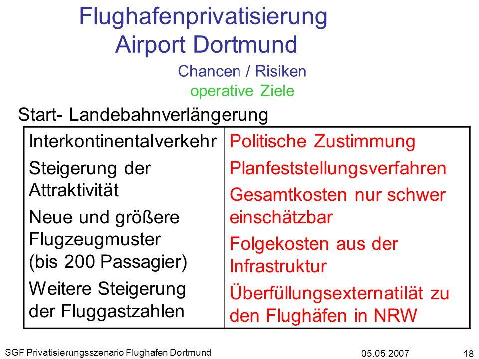 05.05.2007 SGF Privatisierungsszenario Flughafen Dortmund 18 Flughafenprivatisierung Airport Dortmund Chancen / Risiken operative Ziele Start- Landeba