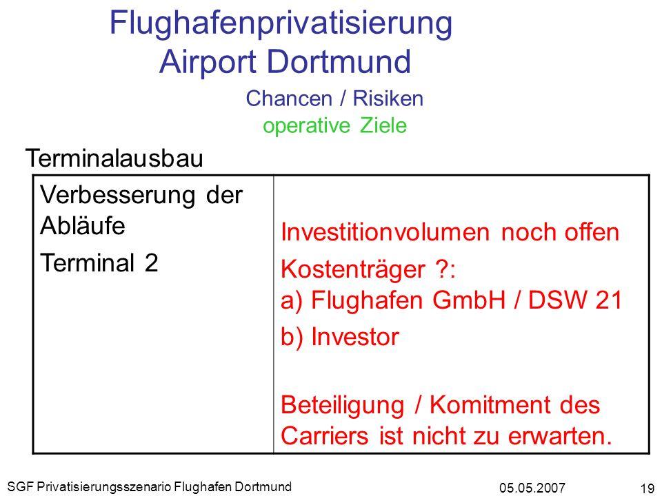 05.05.2007 SGF Privatisierungsszenario Flughafen Dortmund 19 Flughafenprivatisierung Airport Dortmund Chancen / Risiken operative Ziele Terminalausbau