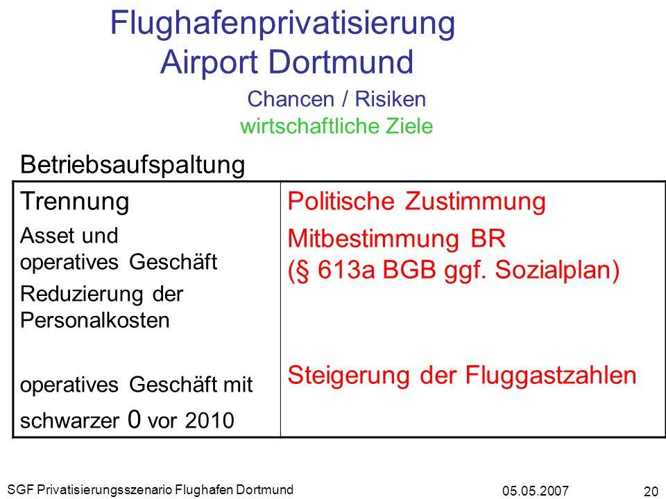 05.05.2007 SGF Privatisierungsszenario Flughafen Dortmund 20 Flughafenprivatisierung Airport Dortmund Chancen / Risiken wirtschaftliche Ziele Betriebs