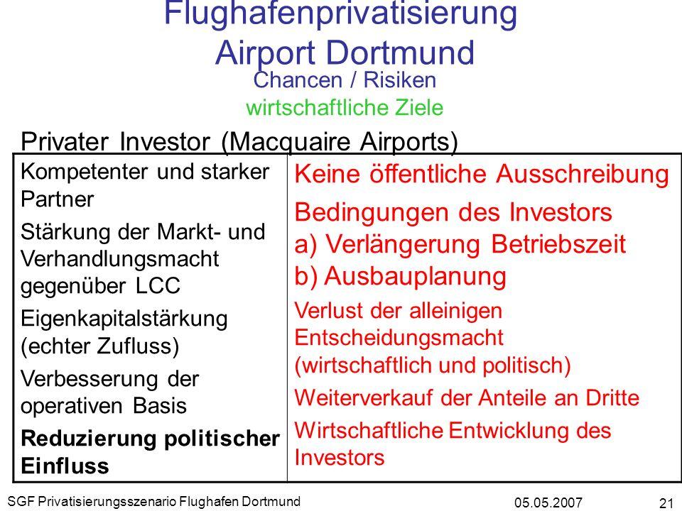 05.05.2007 SGF Privatisierungsszenario Flughafen Dortmund 21 Flughafenprivatisierung Airport Dortmund Chancen / Risiken wirtschaftliche Ziele Privater