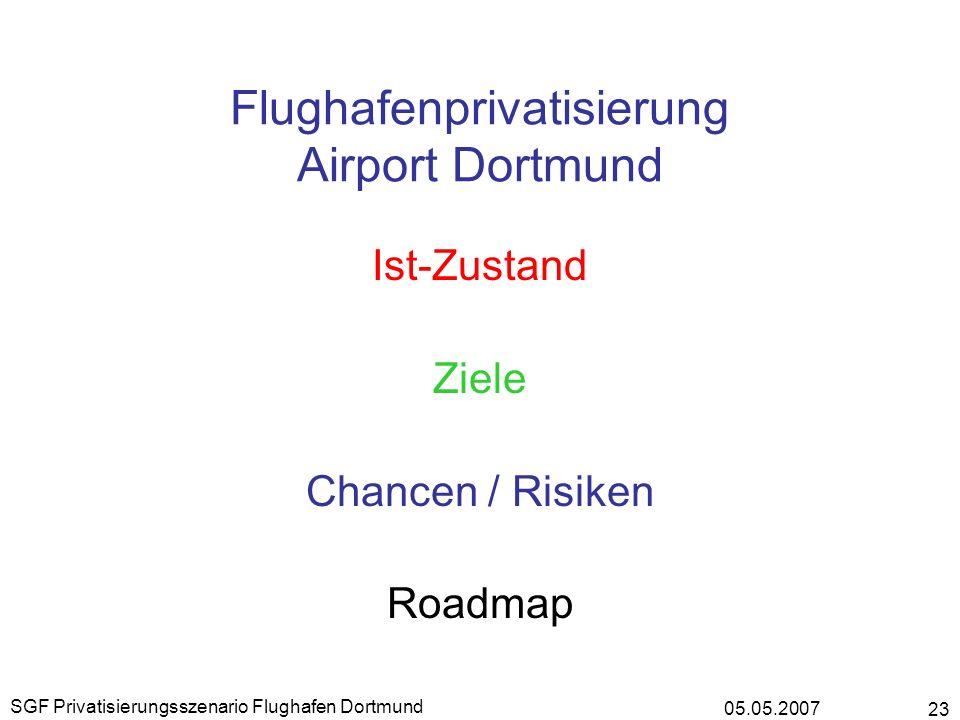 05.05.2007 SGF Privatisierungsszenario Flughafen Dortmund 23 Flughafenprivatisierung Airport Dortmund Ist-Zustand Ziele Chancen / Risiken Roadmap