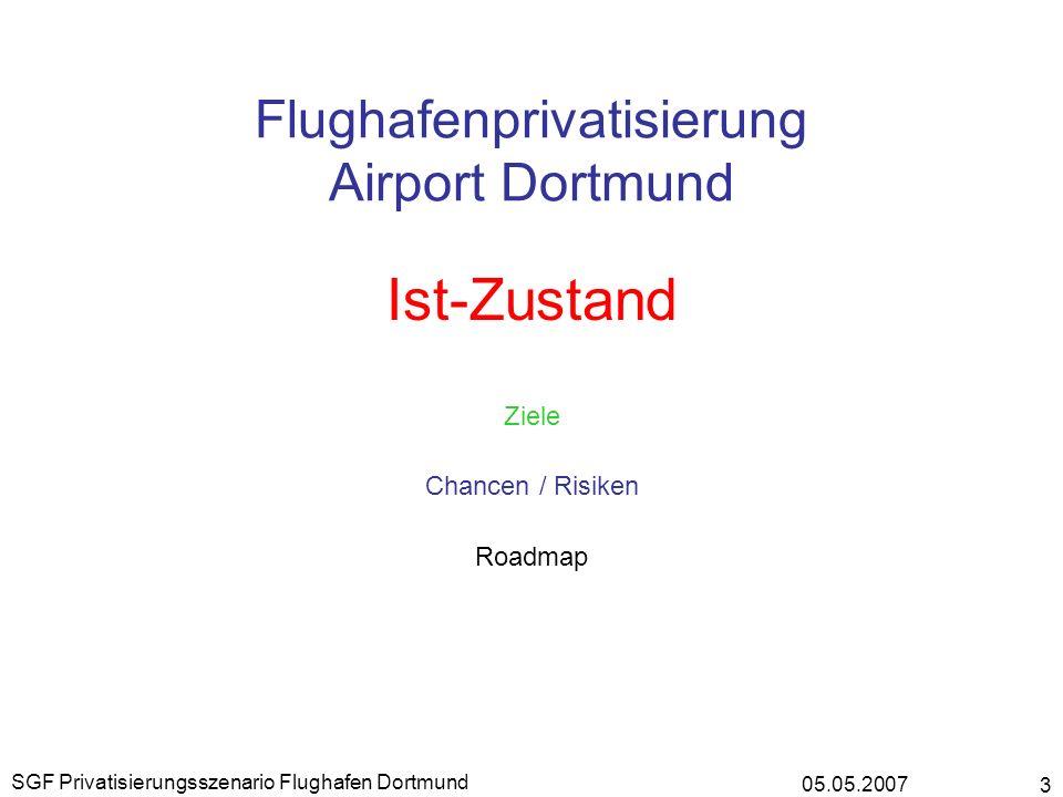 05.05.2007 SGF Privatisierungsszenario Flughafen Dortmund 3 Flughafenprivatisierung Airport Dortmund Ist-Zustand Ziele Chancen / Risiken Roadmap