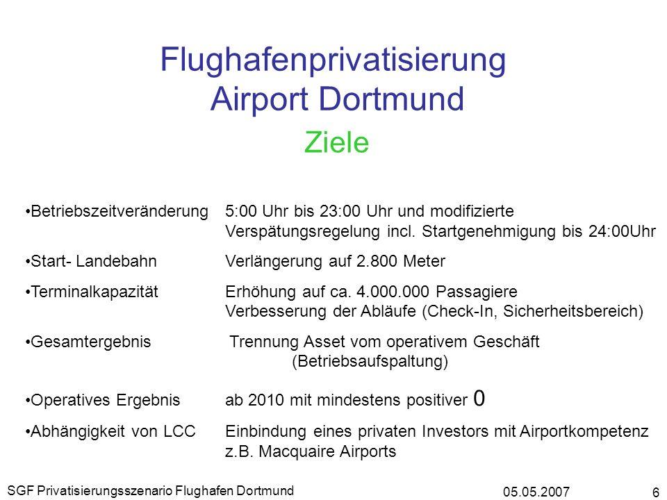 05.05.2007 SGF Privatisierungsszenario Flughafen Dortmund 6 Flughafenprivatisierung Airport Dortmund Ziele Betriebszeitveränderung 5:00 Uhr bis 23:00