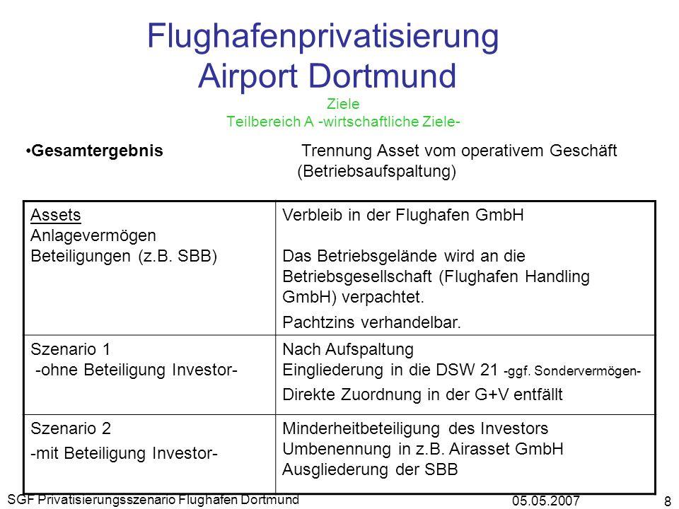05.05.2007 SGF Privatisierungsszenario Flughafen Dortmund 8 Flughafenprivatisierung Airport Dortmund Ziele Teilbereich A -wirtschaftliche Ziele- Gesam