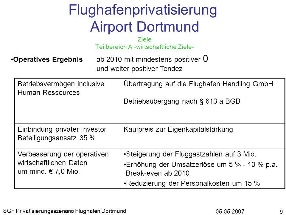 05.05.2007 SGF Privatisierungsszenario Flughafen Dortmund 9 Flughafenprivatisierung Airport Dortmund Ziele Teilbereich A -wirtschaftliche Ziele- Opera