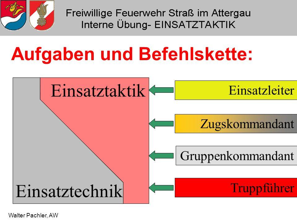 Walter Pachler, AW Einsatztaktik Einsatztechnik Einsatzleiter Zugskommandant Gruppenkommandant Truppführer Aufgaben und Befehlskette: