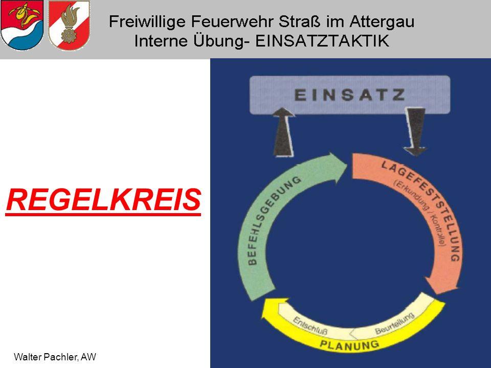 Walter Pachler, AW Powerpoint wurde erstellt von AW Walter Pachler ( in Anlehnung an FF Haigerloch, D und FF Wimpassing, NÖ ) DANKE FÜR DIE AUFMERKSAMKEIT!