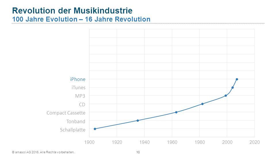 Revolution der Musikindustrie 100 Jahre Evolution – 16 Jahre Revolution © amasol AG 2016. Alle Rechte vorbehalten.10 iPhone iTunes MP3 CD Compact Cass