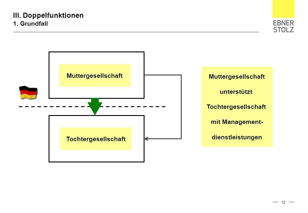 III. Doppelfunktionen 1. Grundfall 12 Muttergesellschaft Tochtergesellschaft Muttergesellschaft unterstützt Tochtergesellschaft mit Management- dienst