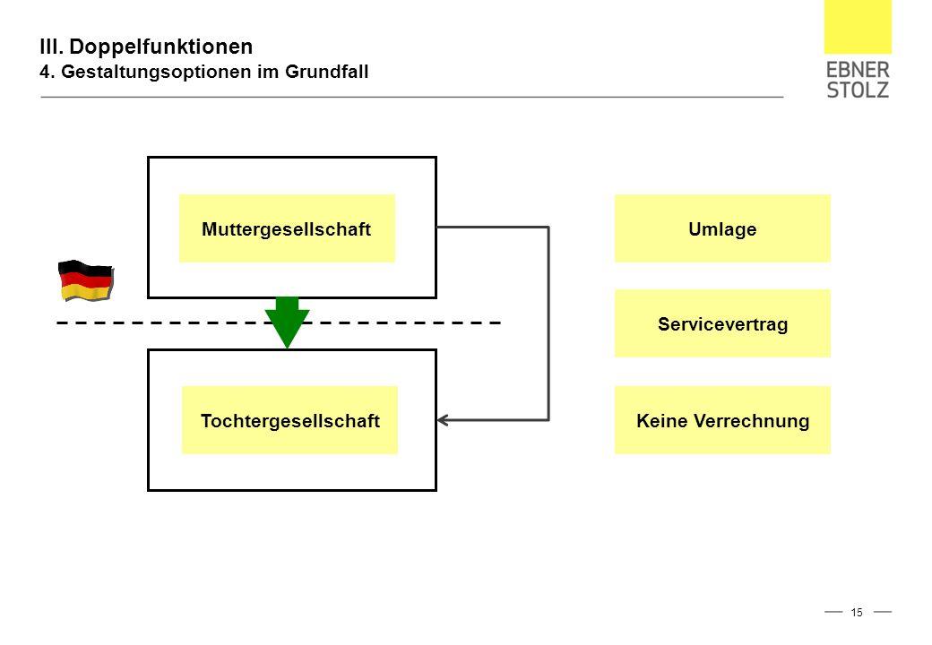 III. Doppelfunktionen 4. Gestaltungsoptionen im Grundfall 15 Muttergesellschaft Tochtergesellschaft Umlage Keine Verrechnung Servicevertrag