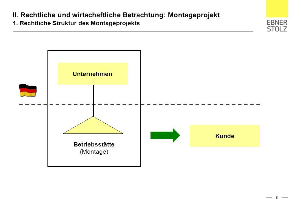 II. Rechtliche und wirtschaftliche Betrachtung: Montageprojekt 1. Rechtliche Struktur des Montageprojekts 8 Unternehmen Kunde Betriebsstätte (Montage)