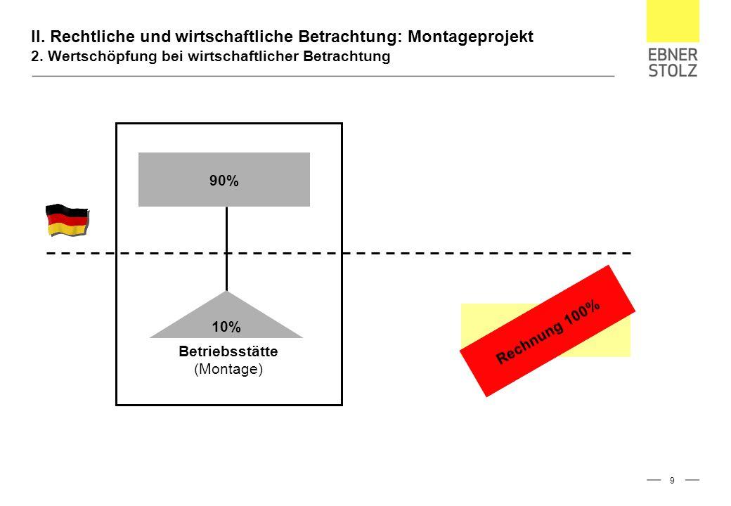 II. Rechtliche und wirtschaftliche Betrachtung: Montageprojekt 2.