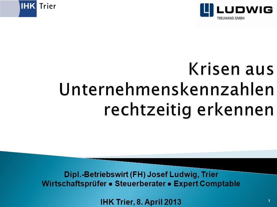  I.Aufgaben der Unternehmensführung 2  II. Controllinginstrumente  III.