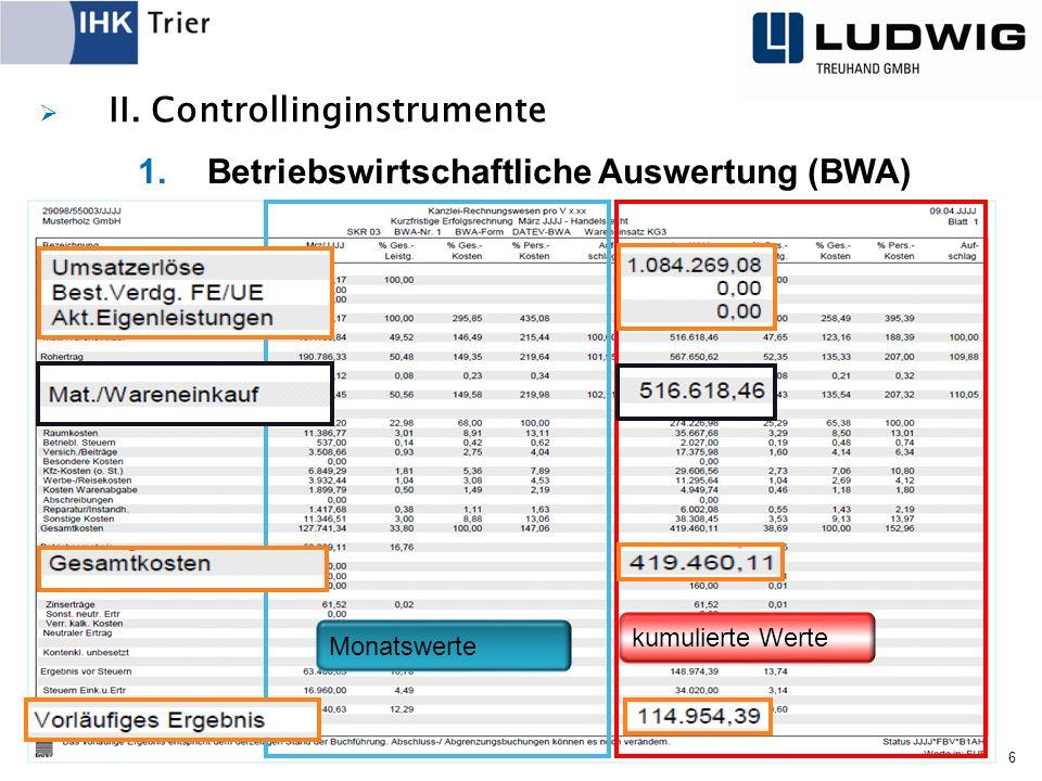  II. Controllinginstrumente 6 1.Betriebswirtschaftliche Auswertung (BWA) Monatswerte kumulierte Werte